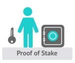 چگونه یک ماینر مجازی  بر پایه Proof-of-Stake  برای توکن BZRX بسازیم ؟