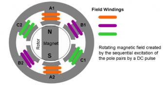 آیا باد گرفتن فن دستگاه انتماینر و ایجاد حالت ژنراتوری برای موتور فن که به  برد کنترلر متصل است میتواند مضر باشد وسبب آسیب دیدگی ماینر میشود؟
